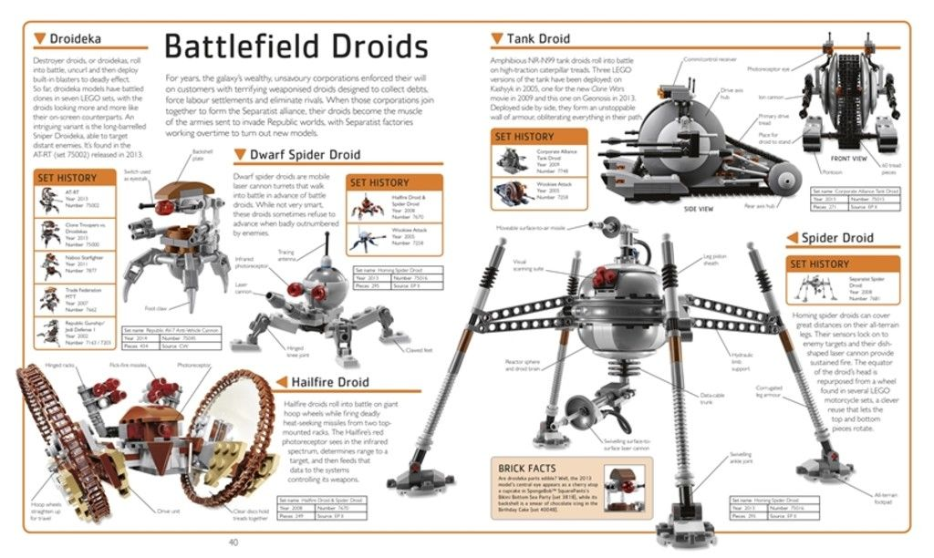 star wars the force awakens incredible cross sections - Google Search