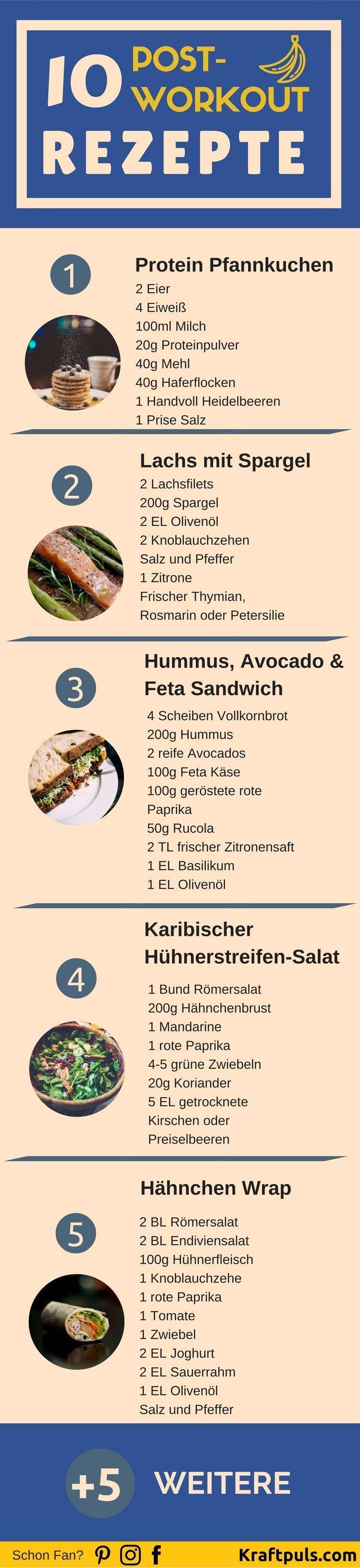 Post-Workout Rezepte: Das richtige Essen nach dem Training ❤ Hier 10 Rezepte für die optimale Ernähr...
