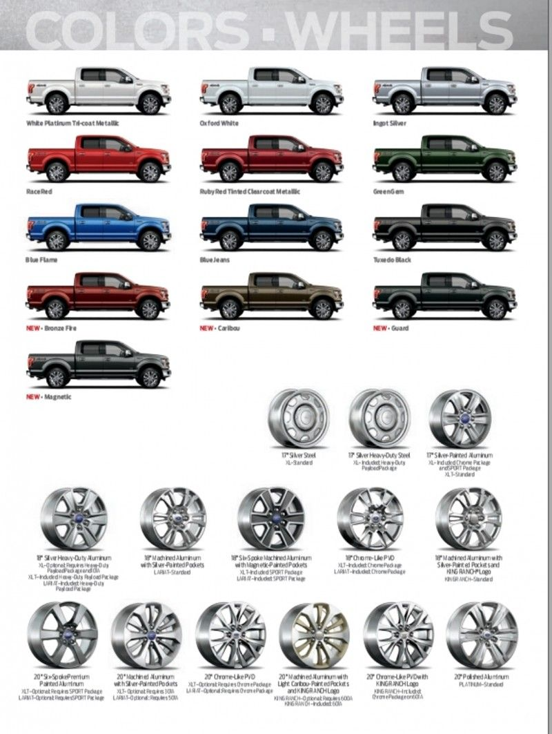 Update1 – 2015 FORD F-150 Style Guide to Trims and Option Packages ...