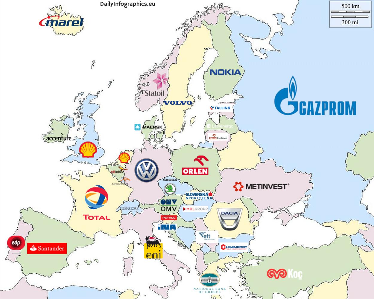 Infographic: the Biggest European Companies