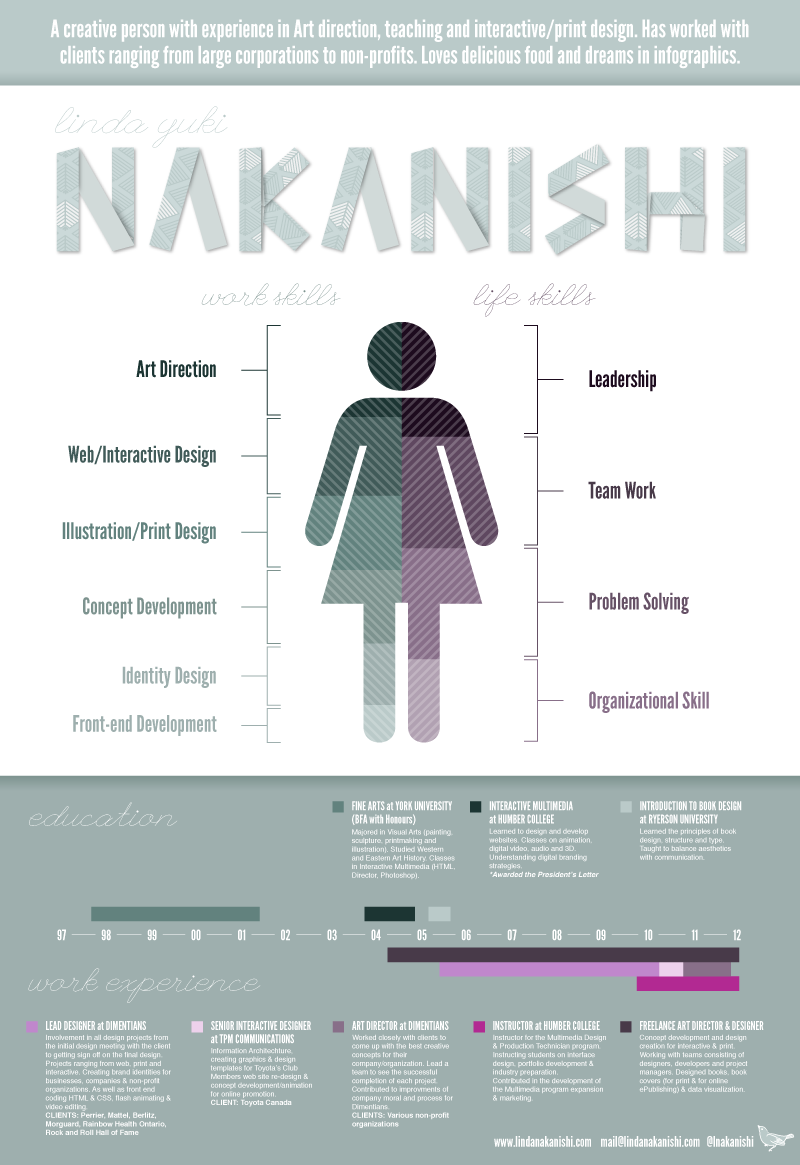 Infographic Resume For A Designer Infographic Nakanishi  Resume Designer Online