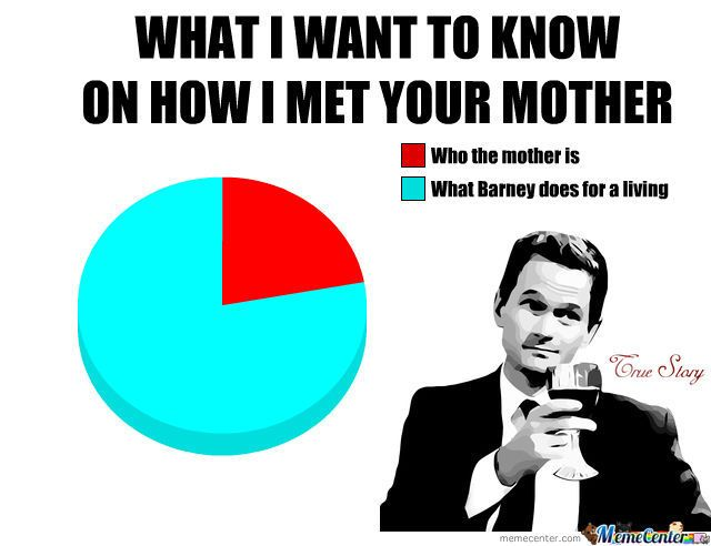 ba4a58728209b982c7436ae1b35b5180 how i met your mother memes google search how i met your,Himym Memes