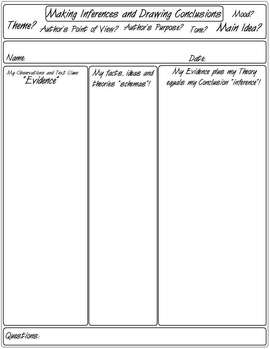 Drawing Conclusions Worksheets 5th Grade Reading Sage Making Inferences And Drawing Conclusions 2020