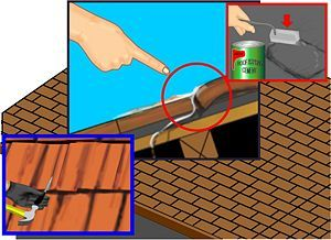 How To Repair A Leaking Roof Minor Leaks May Be Mended Without The Help Of Professional Roofer
