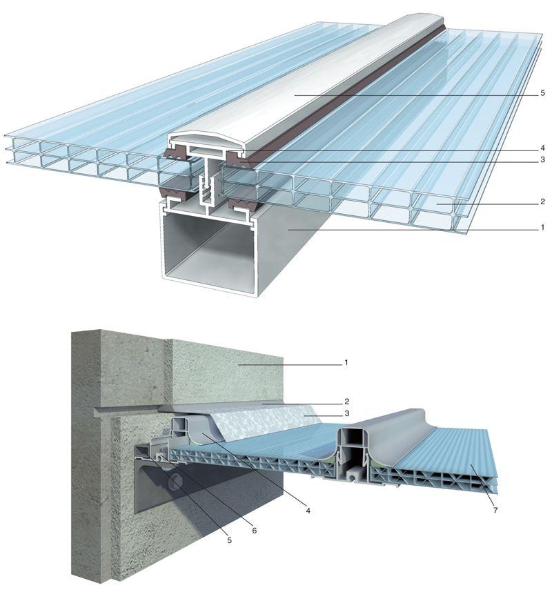 Cubierta de policarbonato detalles arquitectonicos - Vidrio de policarbonato ...