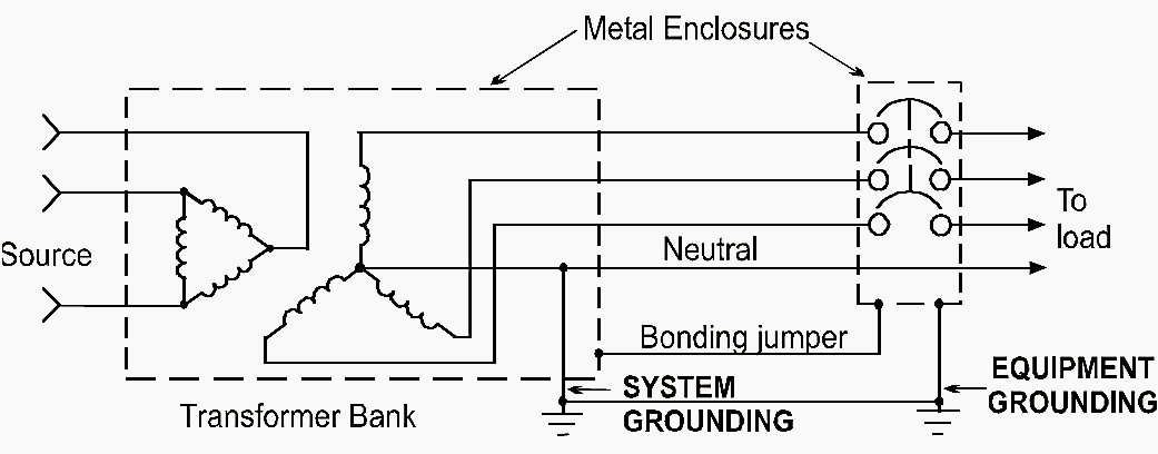 wiring transformers grounding