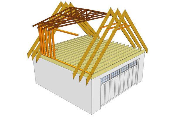 gable attic ideas | trusses in the dormer area stick framing for the on rafter truss, porch truss, custom truss, skylight truss, mansard truss, gable truss, gambrel truss, clerestory truss,