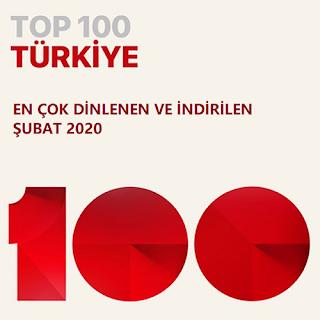 Full Album Indir 2020 Subat Ayi En Cok Dinlenen Ve Indirilen Top 100 Sar Sarkilar Album Radyo