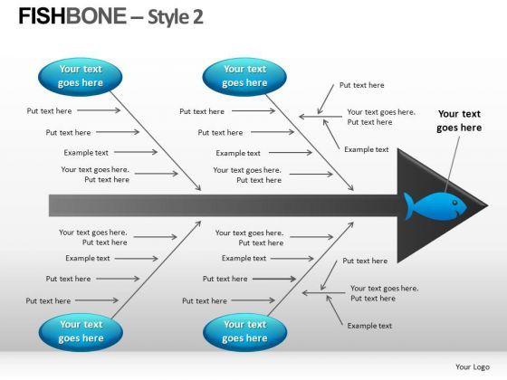 Afbeeldingsresultaat Voor Fishbone Style Diagram  Managemnt