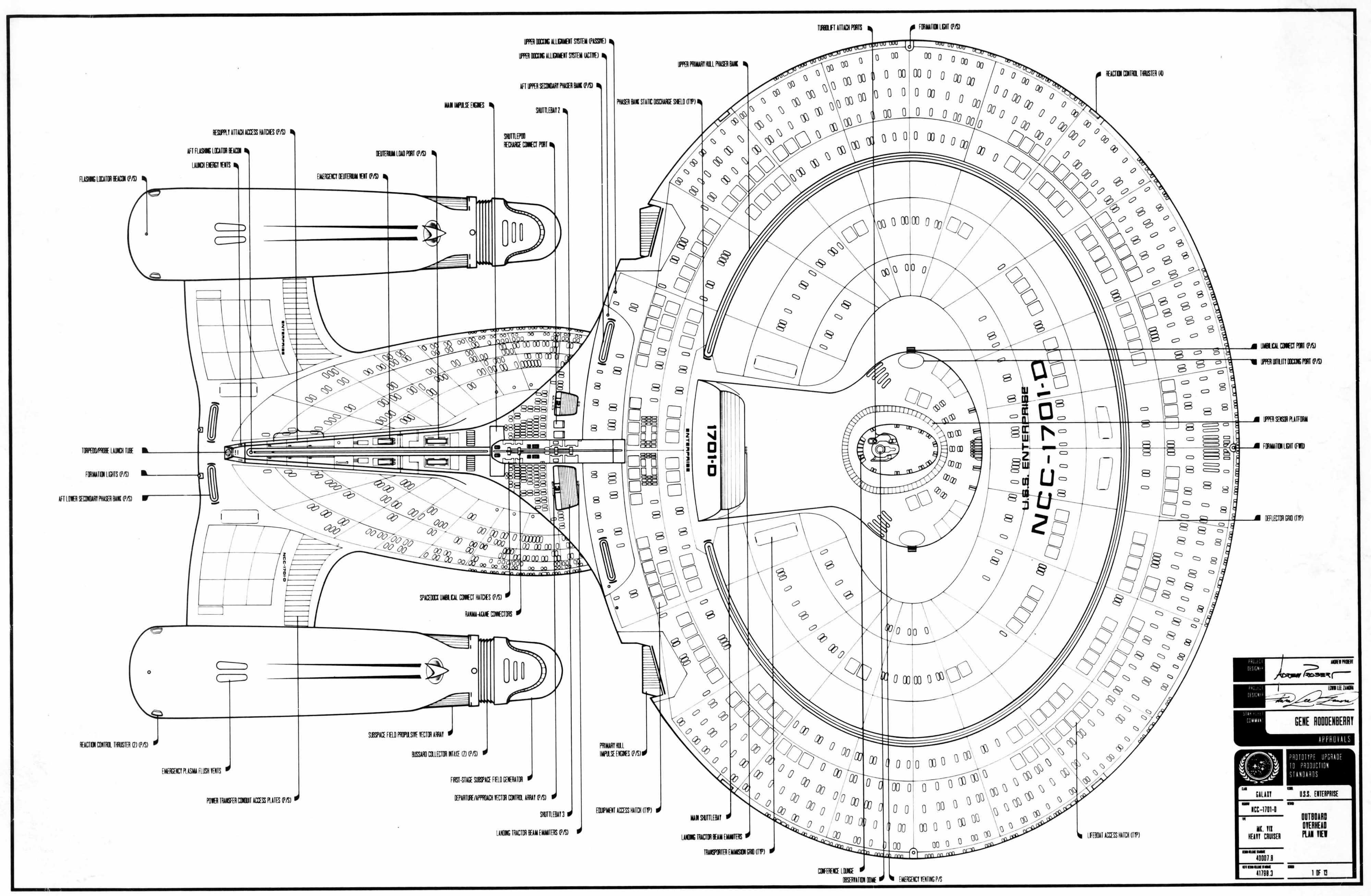 Schematic Dorsal View Of U S S Enterprise Ncc D