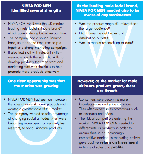 Example Of Swot Analysis Nivea For Men  Business Support