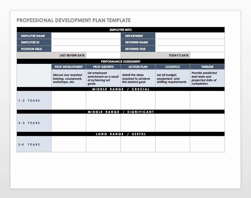 Employee Development Plan Template Best Of Free Employee