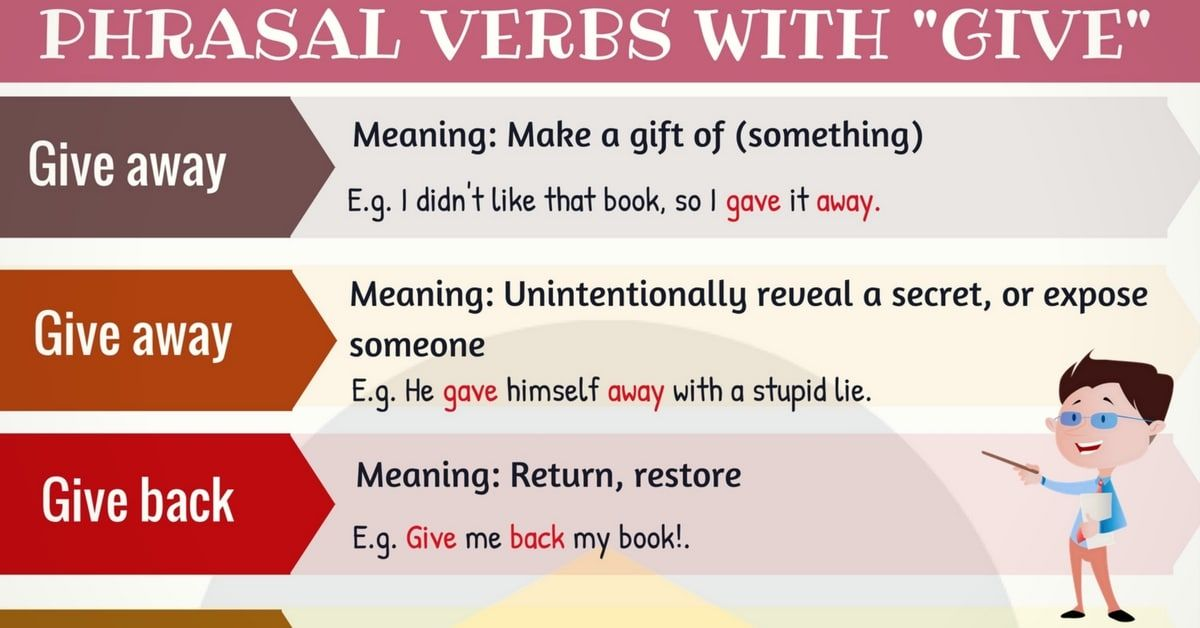 Phrasal Verbs With Give Give Away Give Forth Give Out Give Up