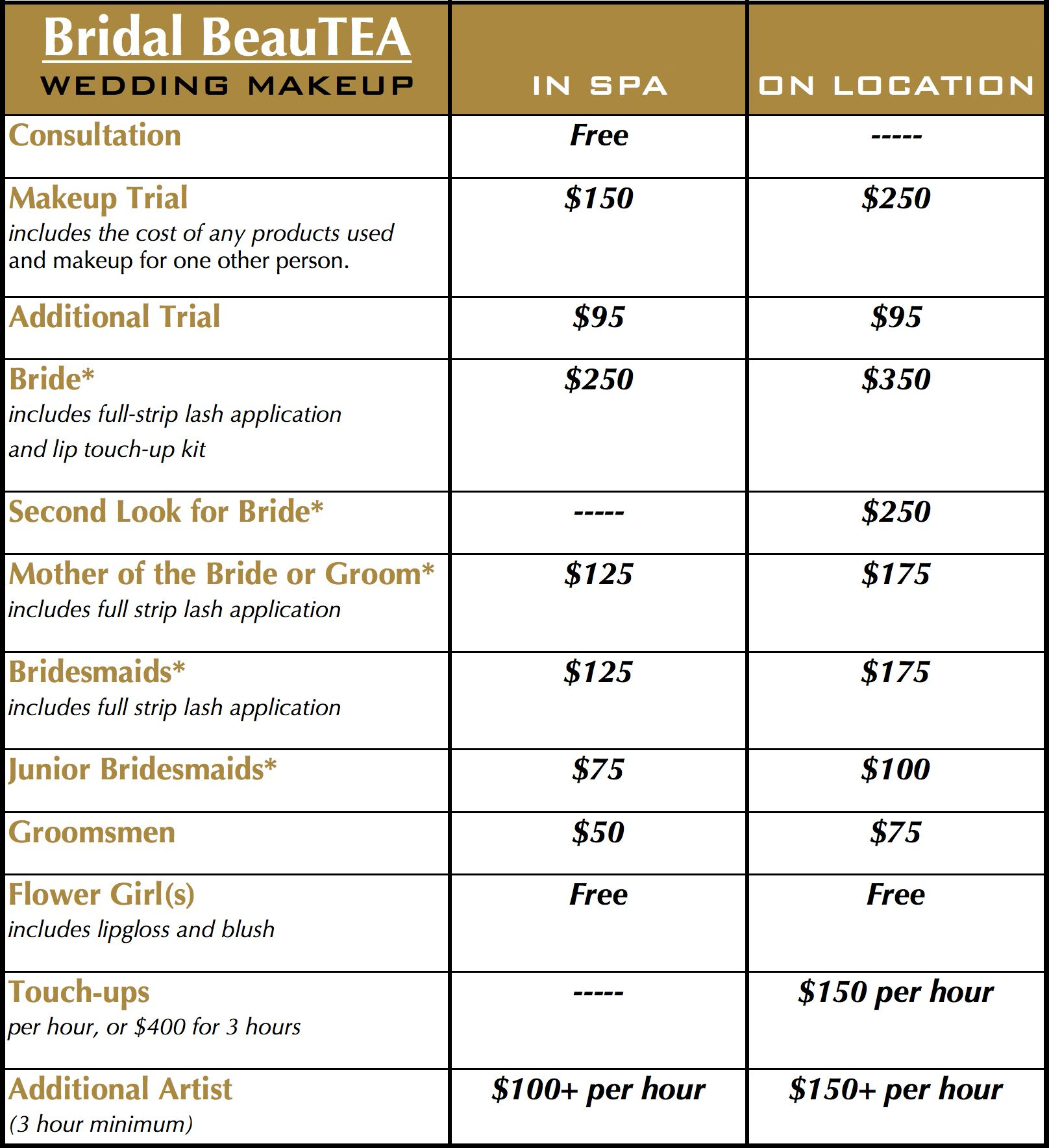Makeup for a wedding Makeup artist kit