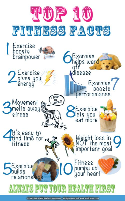 Top 10 Fitness Facts #VCHealthyLife | Your Healthy Life ...