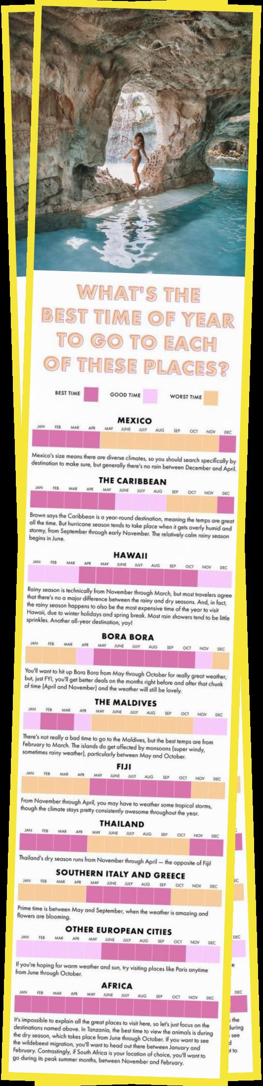 Photo Diary - Girls Trip to Baha Mar, Bahamas   Away Lands  #Photo #Diary #Girls #Trip #Baha #Bahamas #personal #ceramictravelmug #traveladvice #travelmountain #conneticuttravel #contigotravelmug #sweedentravel #travelideas #irelandtravelideas #sweedenideas