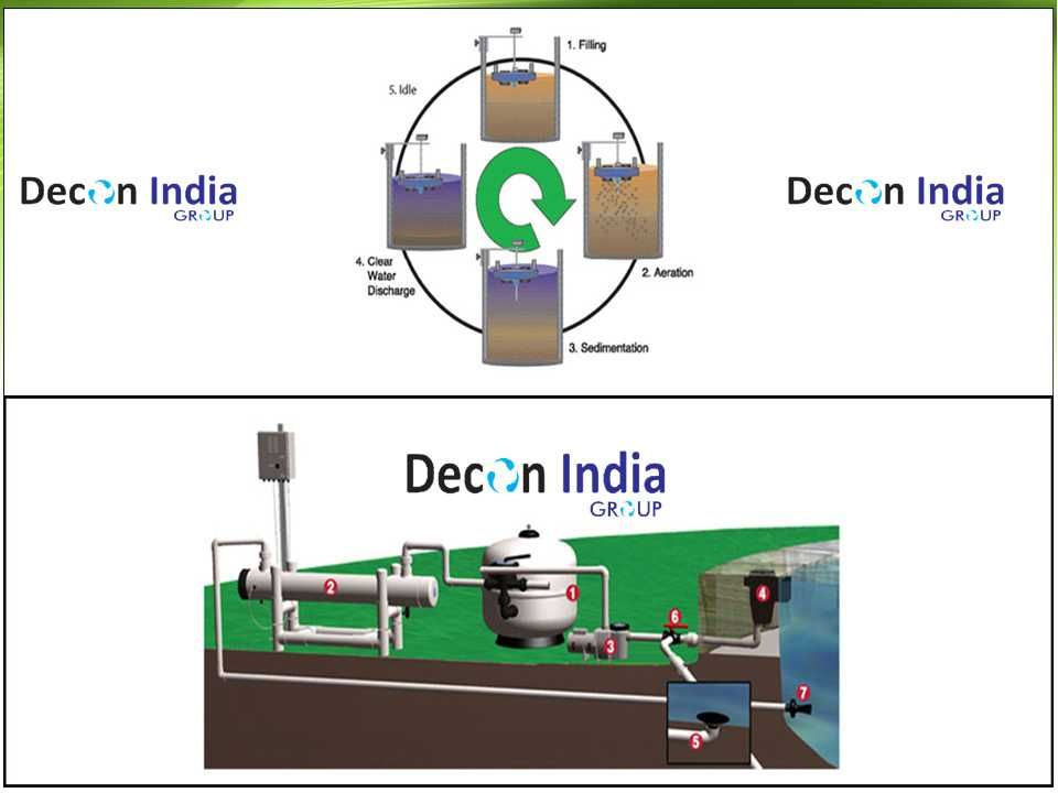 Pin On Decon India Group