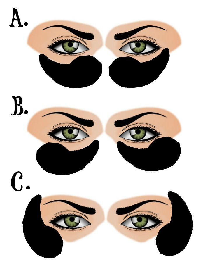What Is The Correct Way To Wear Under Eye Maskspatches Asian