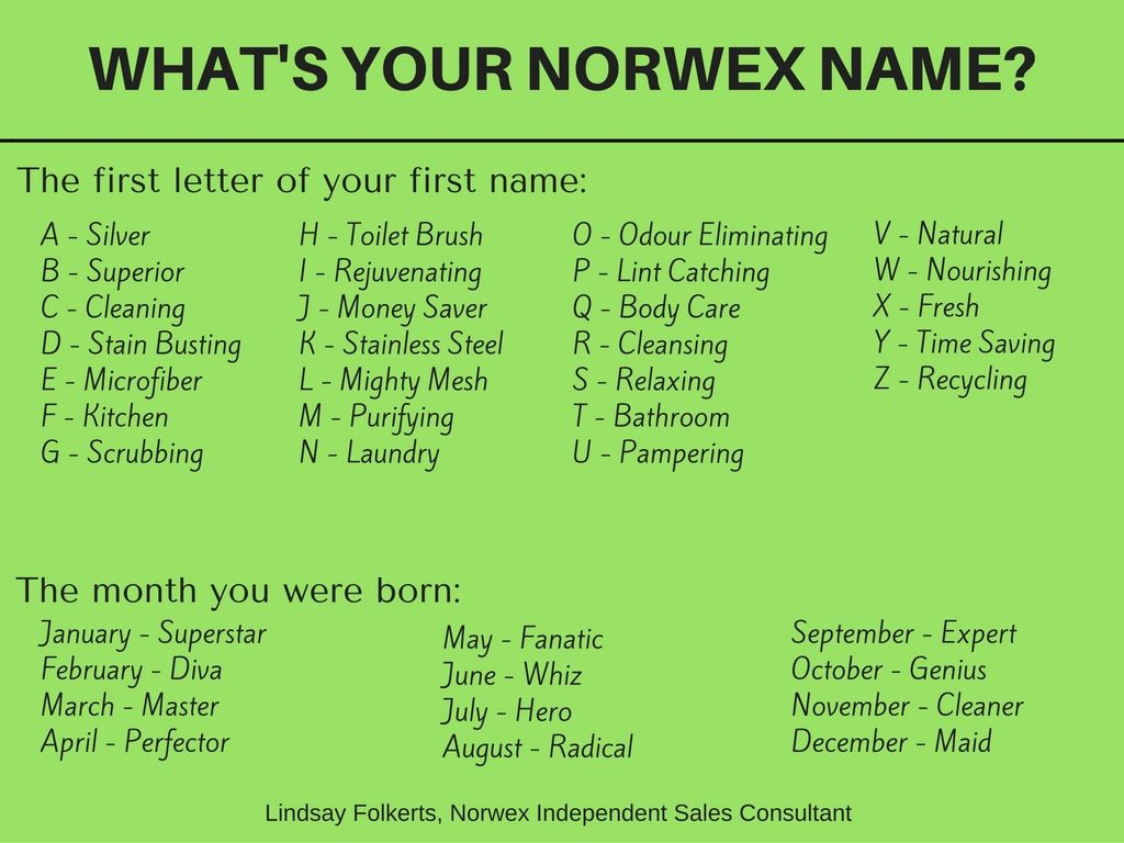 Just For Fun What Is Your Norwex Name Graphic Created By Lindsay Folkerts Norwex Independent Sales Consultant Norwex Money Saver Lettering