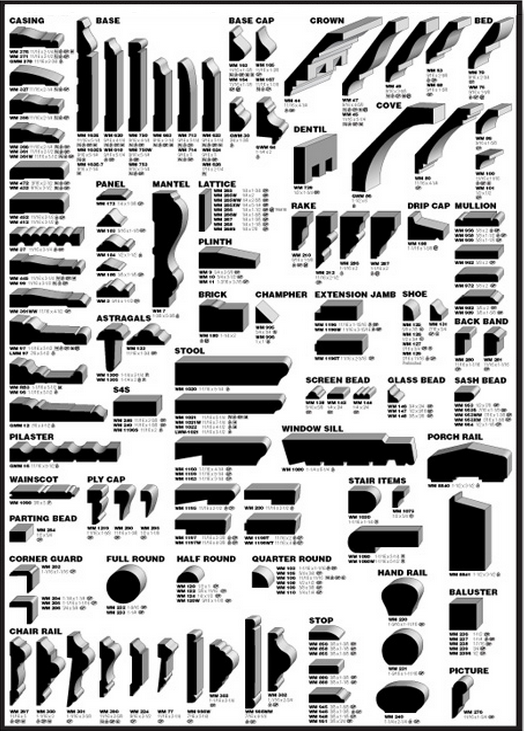 Millwork chart also woodshop pinterest woodworking carpentry and wood rh