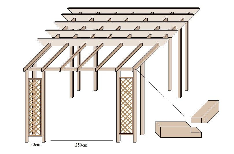 pavillon selber bauen mit einfachen mitteln garten. Black Bedroom Furniture Sets. Home Design Ideas