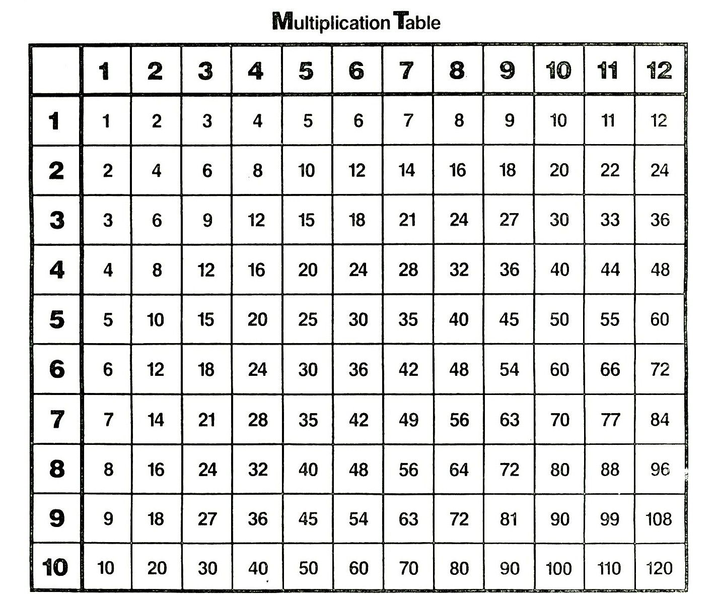 Printable Multiplication Table In