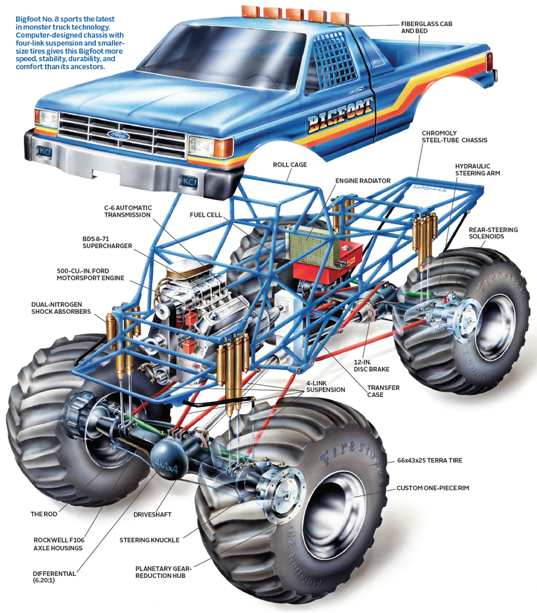 Pin By Craig Leontowicz On Exploded Diagrams    Cutaways