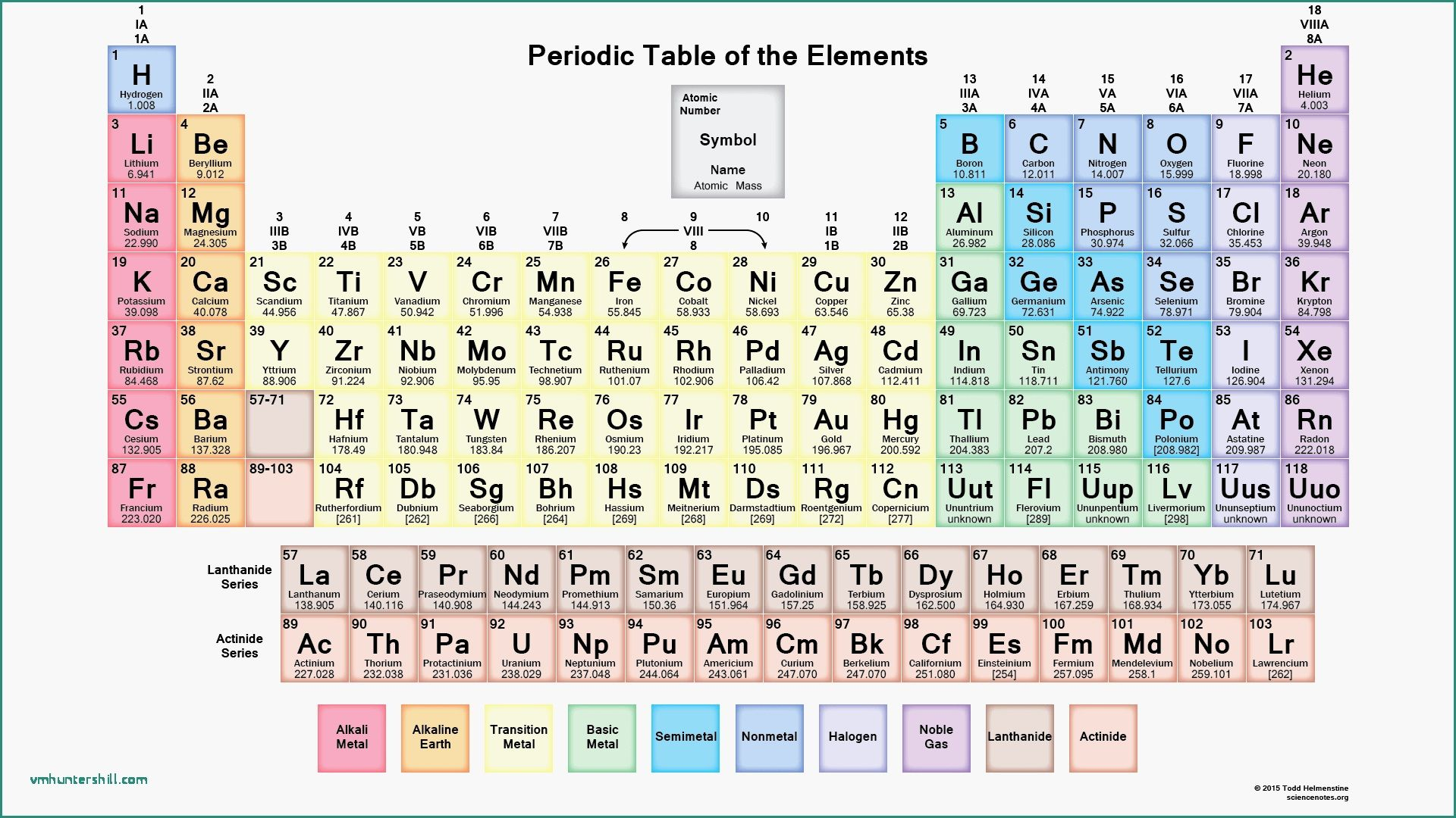 Periodic Table With Atomic Mass And Names Periodic Table