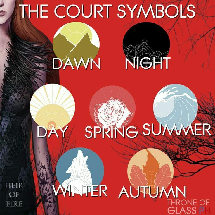 Prythian Courts Throne Of Glass A Court Of Mist And Fury Sarah