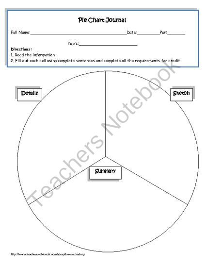 Pie Chart Journal  Historical Perspective Graphic Organizer From
