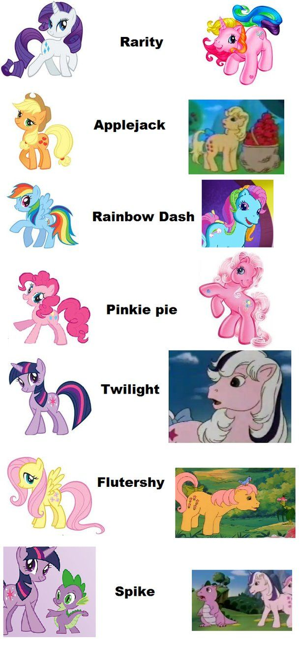 Main My little Ponies from different generations by SierisZockera on deviantART.
