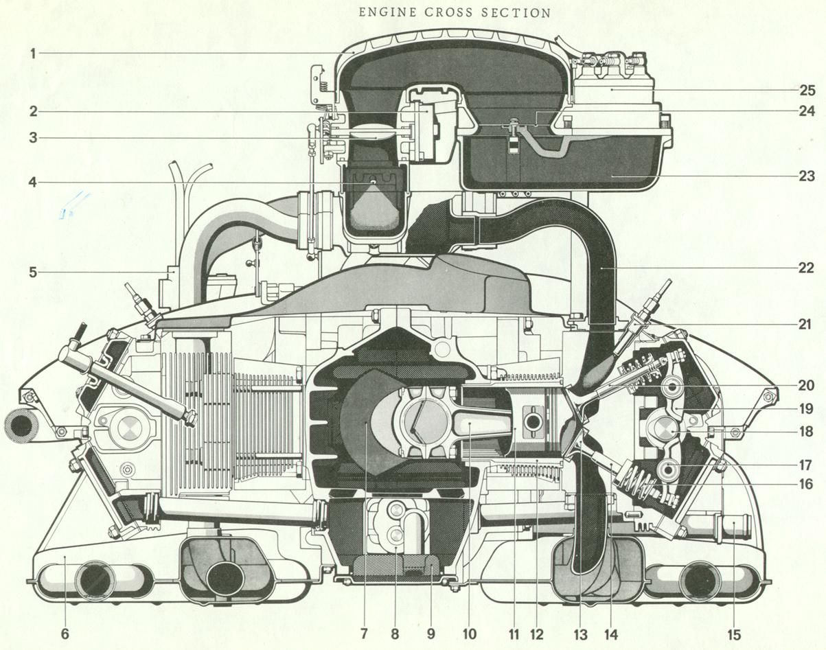 porsche 991 engine diagram anyone have a pic drawing of a 964 3 6l engine cross section  drawing of a 964 3 6l engine