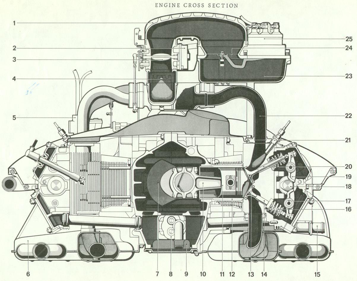 porsche 365 engine diagram wiring diagram featured porsche 356 engine diagram [ 1203 x 947 Pixel ]