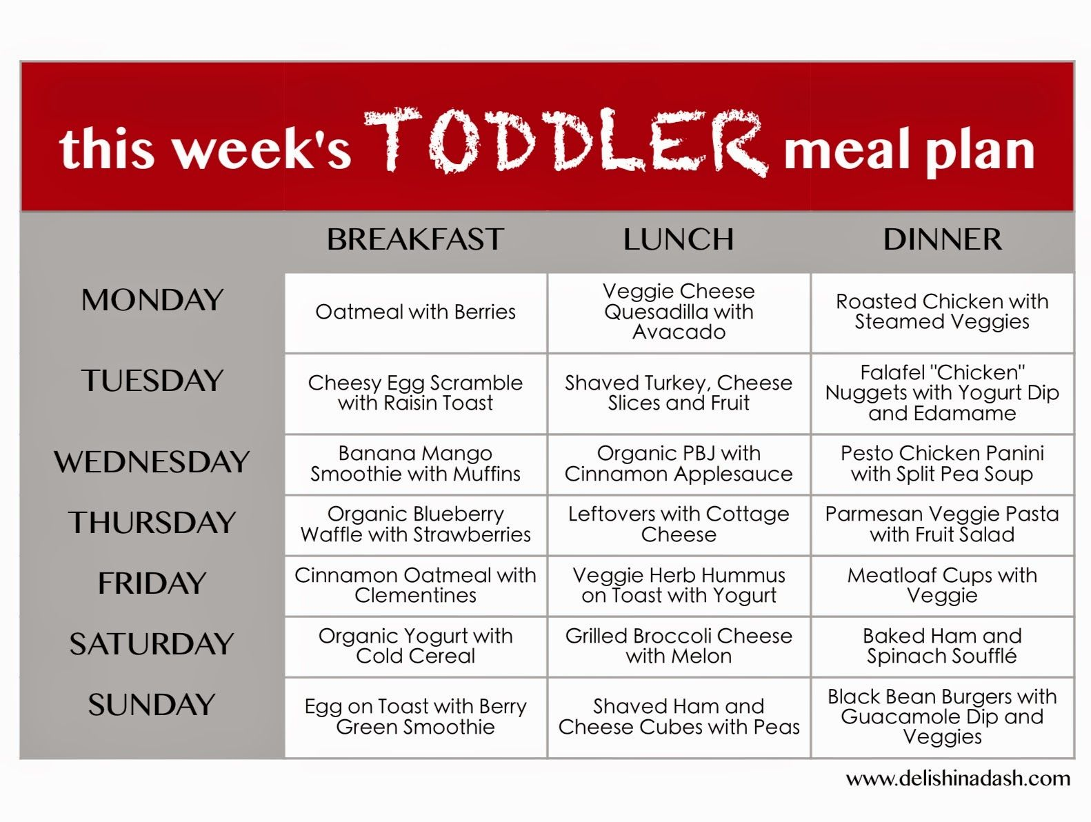 Toddler Weekly Meal Planner  Kid Friendly  Recipes