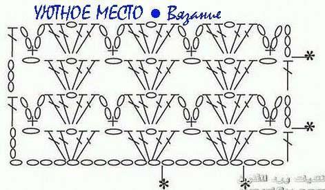 Sådan Hækl din egen Heirloom Boho Sweater - Gratis Chart Baseret Mønster og vejledning | Hæklet mønstre | Bloglovin '