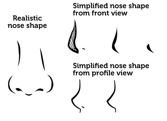wolf nose how to draw