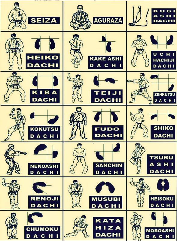 SHOTOKAN....PARTAGE DE MAHIR OZKAN ON FACEBOOK.... Master Self-Defense to Protect Yourself