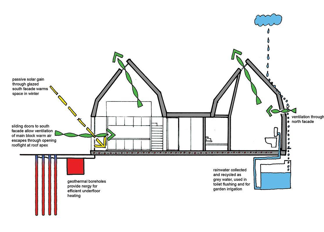 Study Environmental Engineering in Germany | Masters in ...
