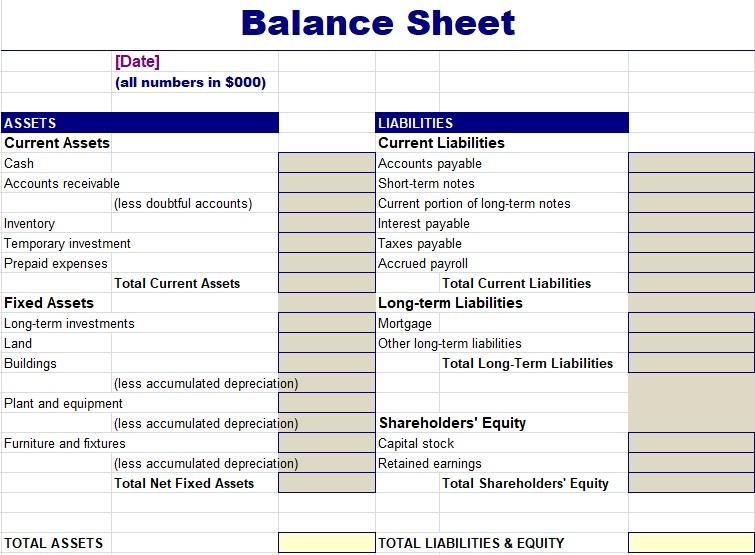Free Fillable Balance Sheet Balance Sheet Balance Sheet Template Excel Tutorials