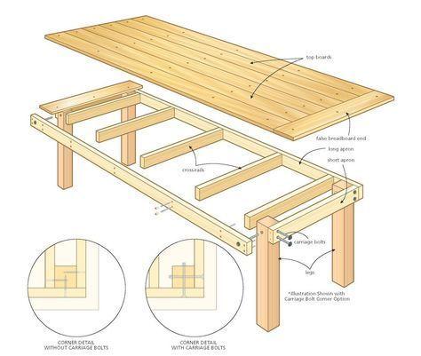 Build A Patio Harvest Table