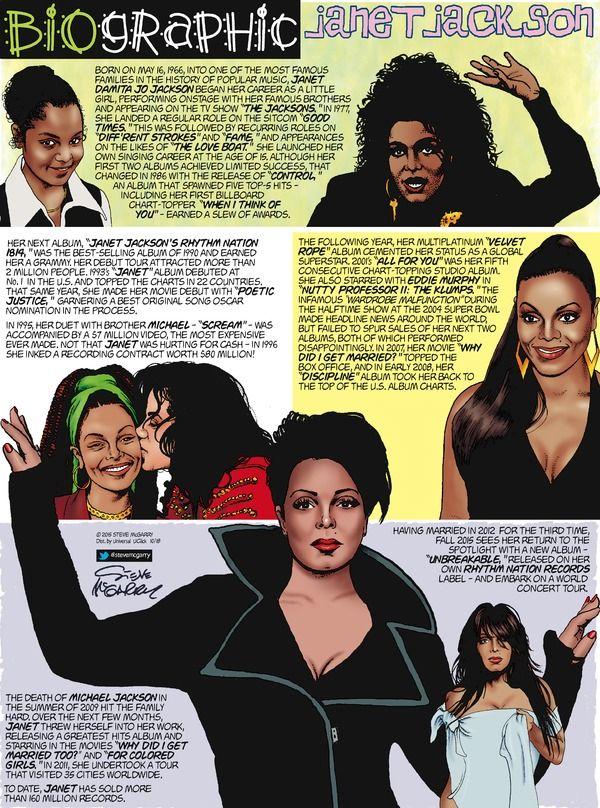 Lyric nasty janet jackson lyrics : Biographic, Steve McGarry, gocomics, comics, janet jackson ...