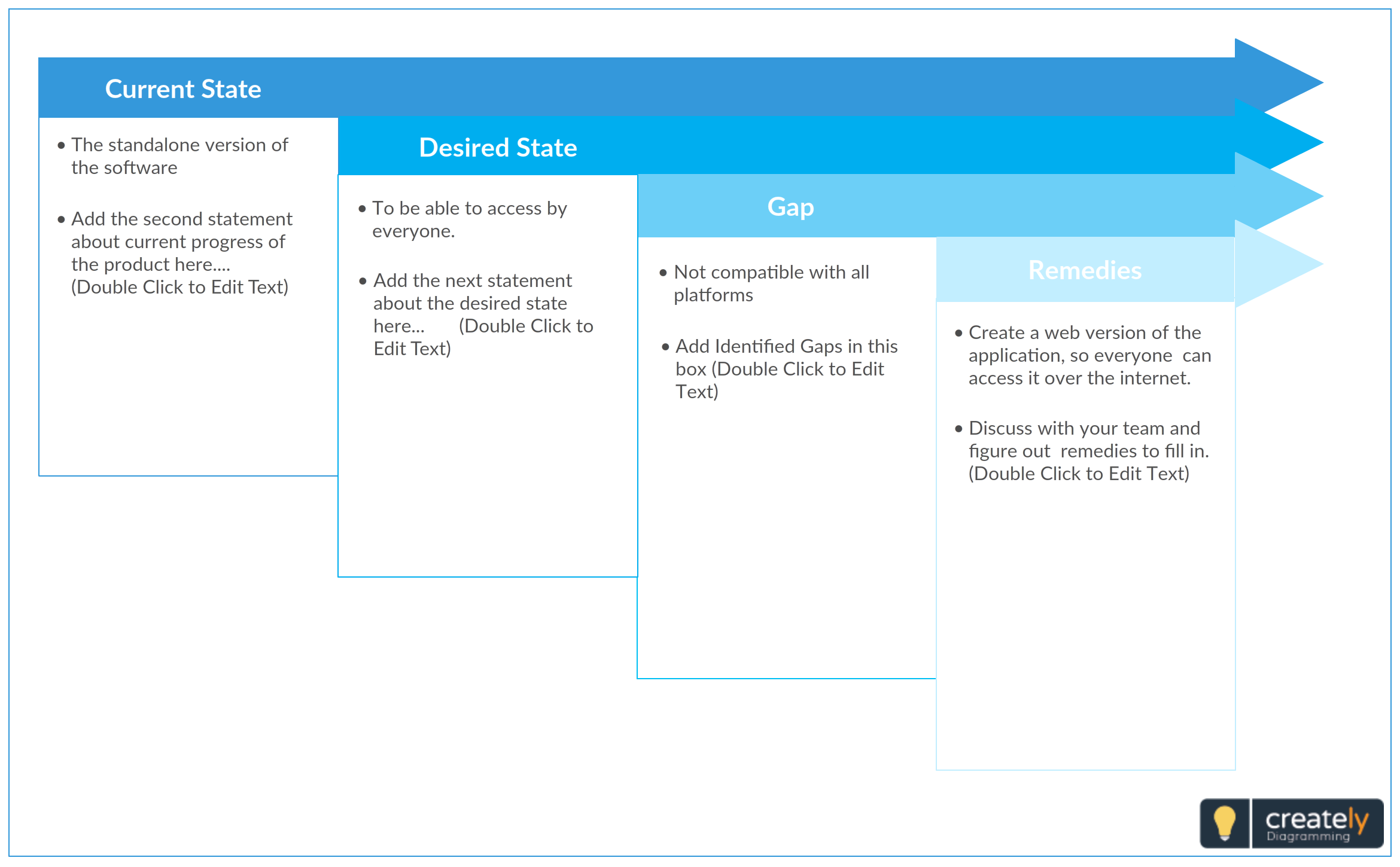 Product gap analysis template to identify the potential gaps in a product gap analysis template to identify the potential gaps in a product so that it can be improved use as template to edit and adding your product wajeb Image collections