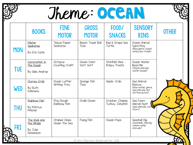 how to make thematic program lesson plan