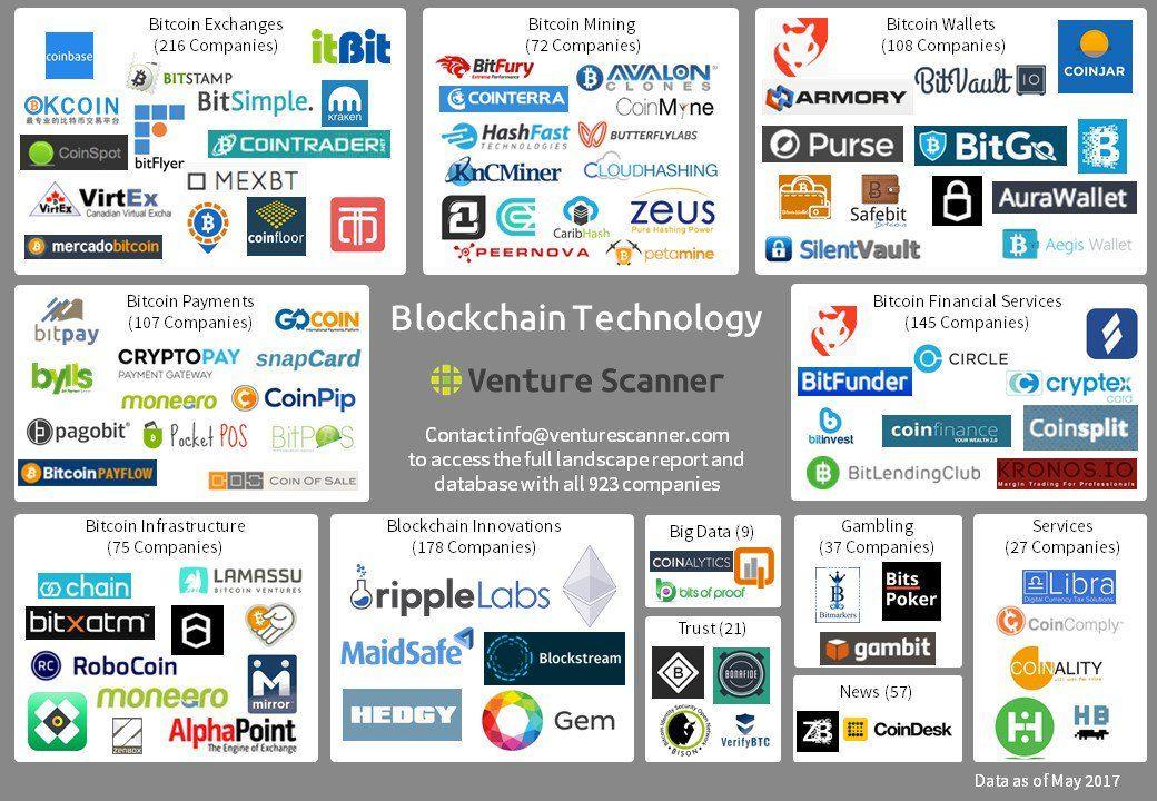 cryptocurrency exchange bitfunder