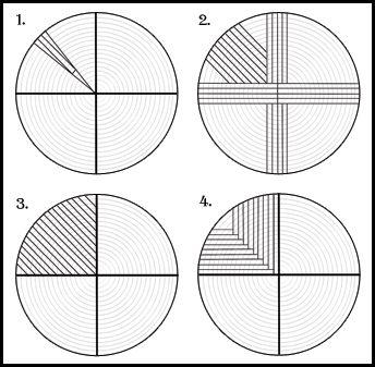 Quarter sawn lumber diagrams  log cut options | love in