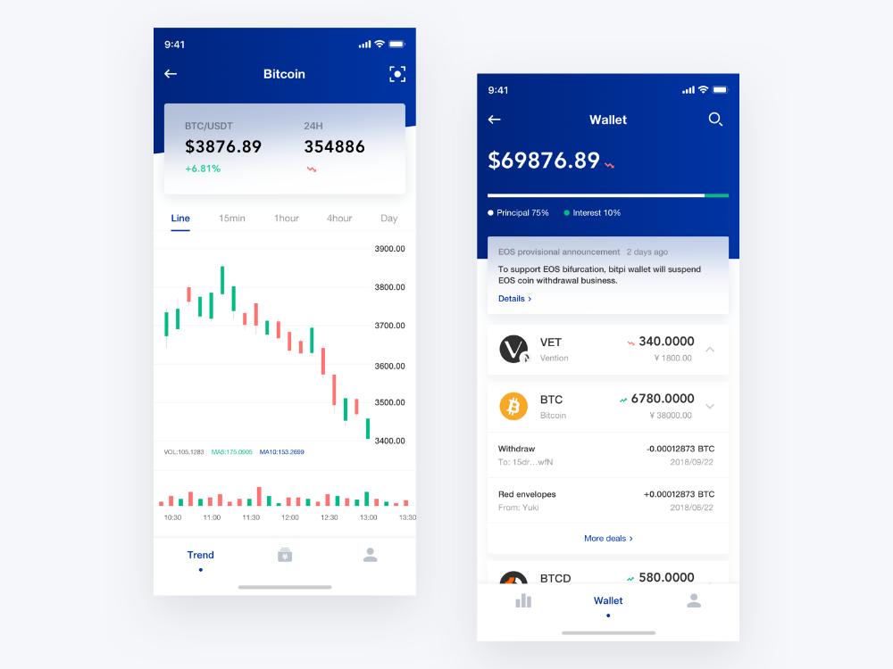 Blockchain Wallet App Blockchain, App, App design
