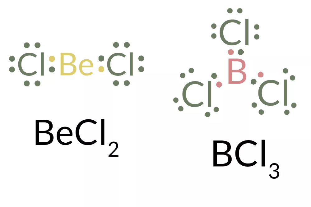These Are The Exceptions To The Octet Rule In 2020 Octet Rule Electron Configuration Chemistry Lessons