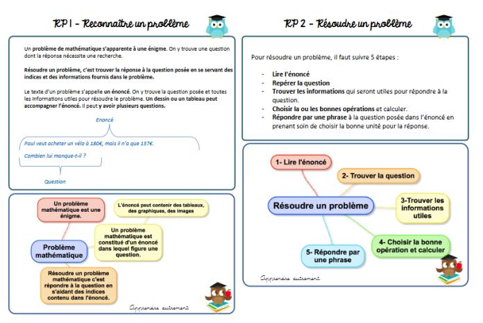 Resolution De Problemes Math Cm2 Lecon Et Exercice Math