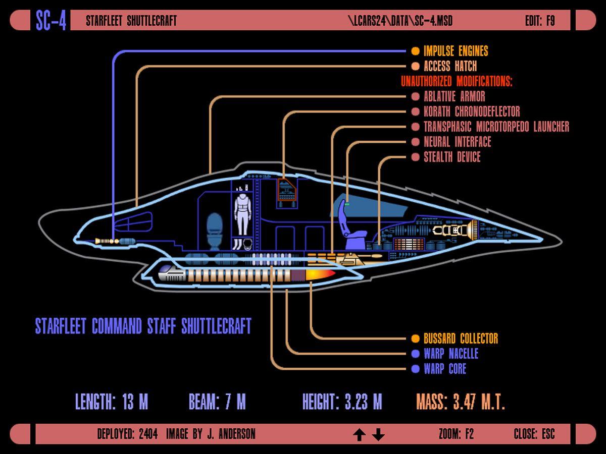 Starfleet command shuttle | Star Trek | Star trek starships