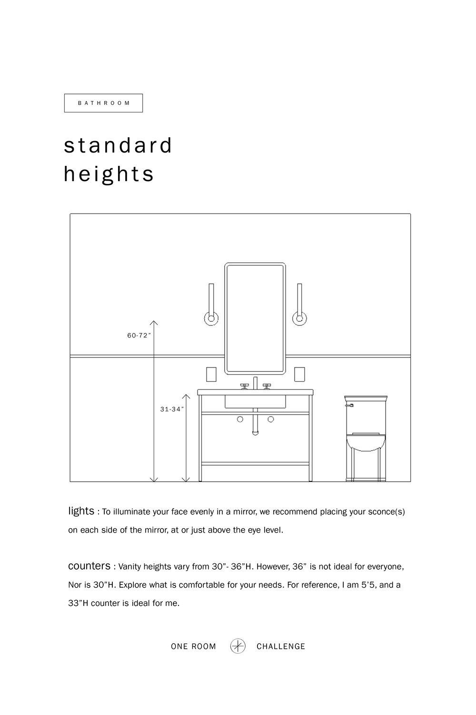How Large Should The Bar Light Be Above The Bathroom Vanity Google Search Challenge Week Plumbing Rough In Custom Vanity [ png ]